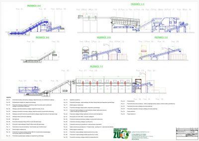 Planowana modernizacja linii sortowniczej