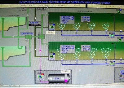 Efekty przebudowy i modernizacji – azot ogólny na odpływie z reaktorów zimą poniżej 10 mg/l